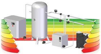 Energiebesparingsplicht voor bedrijven